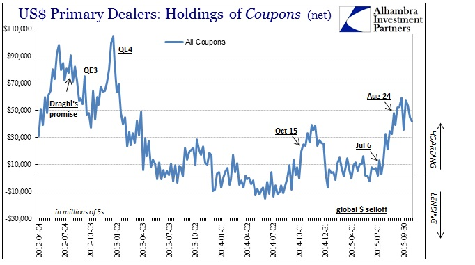 ABOOK Nov 2015 Funding Dealer Coupons Recent
