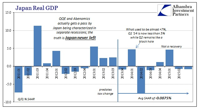 ABOOK Nov 2015 Japan GDP