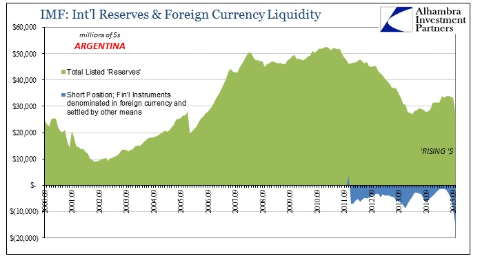 ABOOK Nov 2015 Money Argentina Reserves