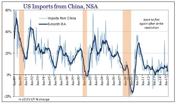 ABOOK Dec 2015 ExIm China
