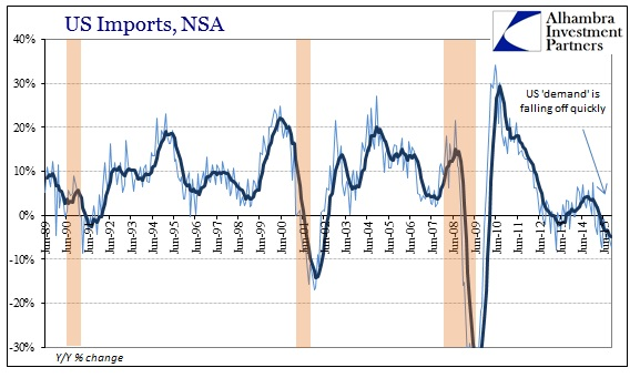 ABOOK Dec 2015 ExIm Imports