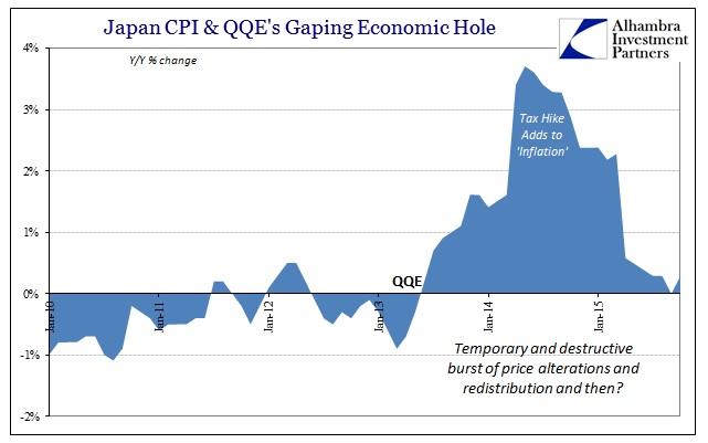 ABOOK Dec 2015 Japan CPI