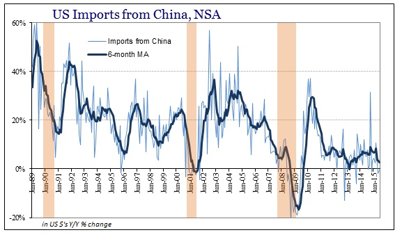 ABOOK Jan 2016 ExIm Imports China