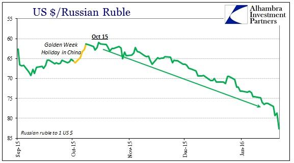 ABOOK Jan 2016 Ruble recent