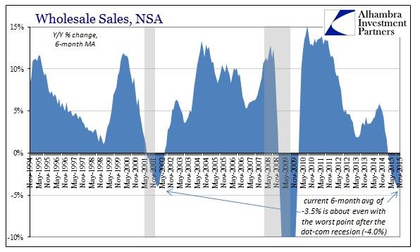ABOOK Jan 2016 Wholesale Sales 6m
