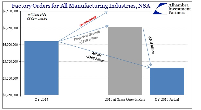 ABOOK Feb 2016 Factory Orders Hole
