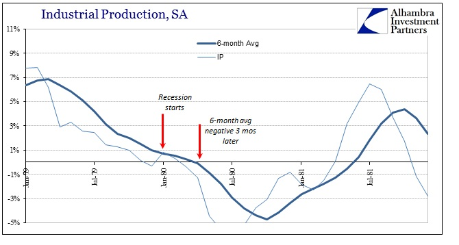 ABOOK Feb 2016 IP SA 6m 80 Recession