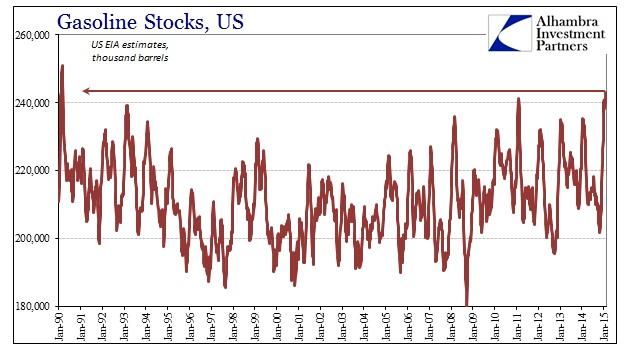 ABOOK Feb 2016 Oil US Stocks Gasoline Longer