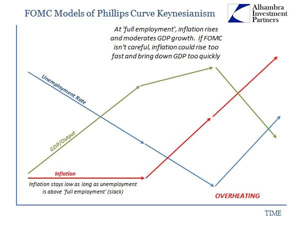 ABOOK Mar 2016 FOMC Model Basics2