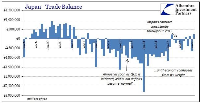 ABOOK Mar 2016 Japan Trade Balance