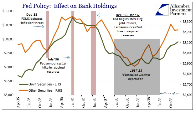 ABOOK Apr 2016 37 Again Bank Holdings