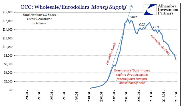 ABOOK Apr 2016 Eurodollar OCC Credit Derivatives
