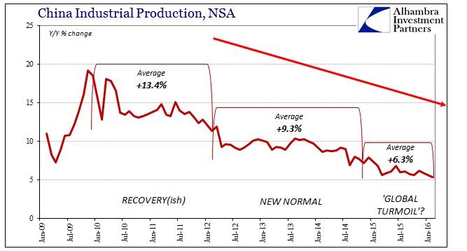 ABOOK Apr 2016 Slowdown China IP