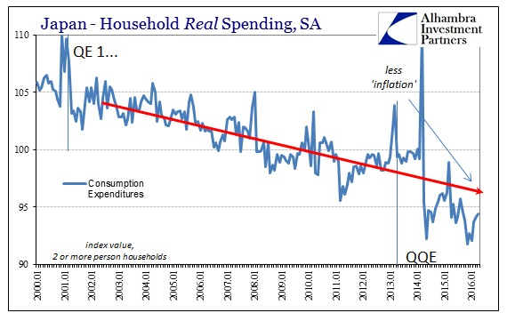 ABOOK May 2016 Japan Mess HH Spending Longer