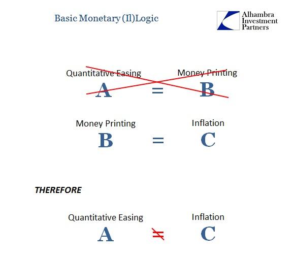 ABOOK August 2016 Monetary Logic Contra