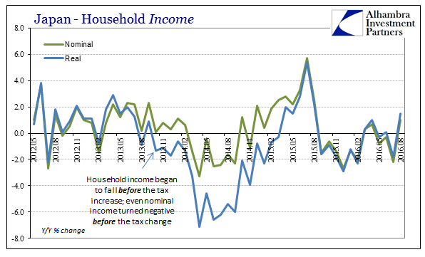 abook-oct-2016-japan-hh-income