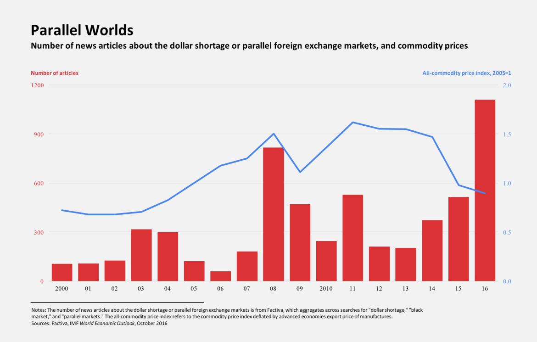 reinhart-dollar-shortage