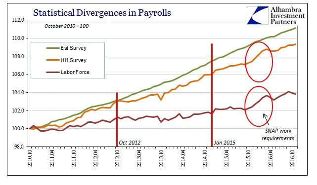 abook-dec-2016-payrolls-indices