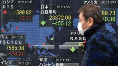 Photo of تأثير كورونا على أسعار النفط
