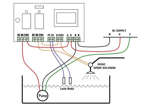 SM203 Pump Controller