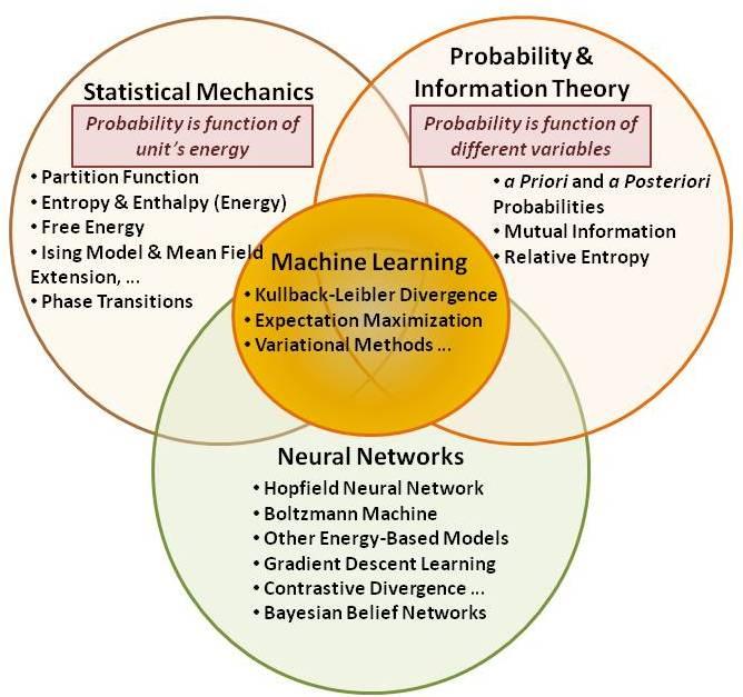 A Posteriori Probability