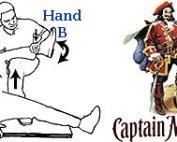 Captain Morgan Technique