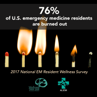 physician burnout - residents in EM