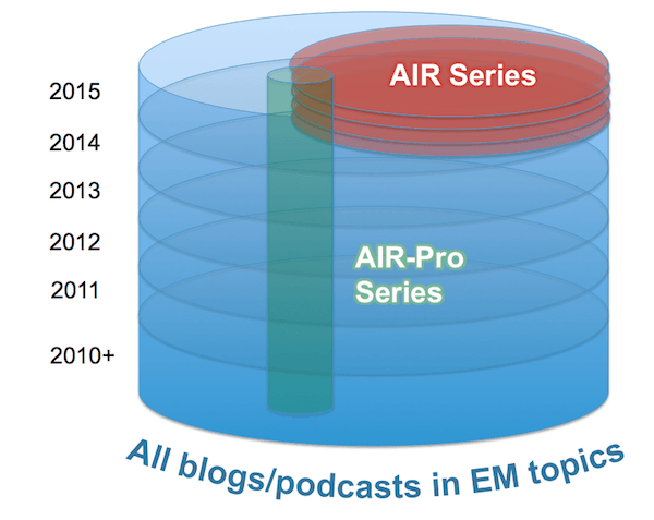 AIR vs AIR-Pro Series
