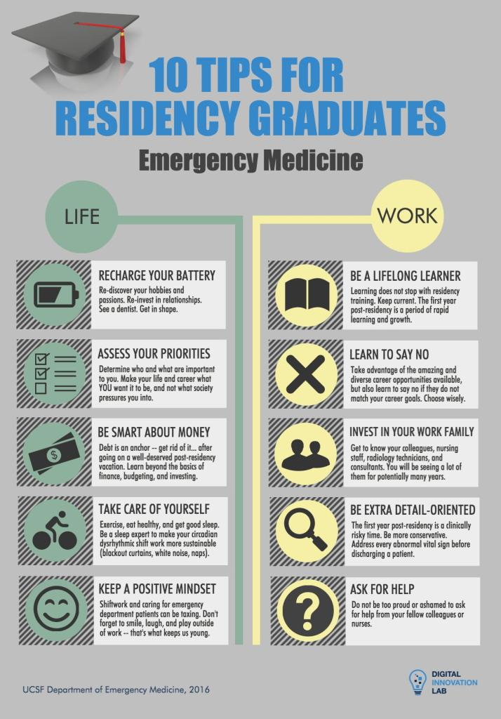 Tips for Graduates UCSF DIL