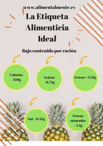 etiqueta-alimento-ideal