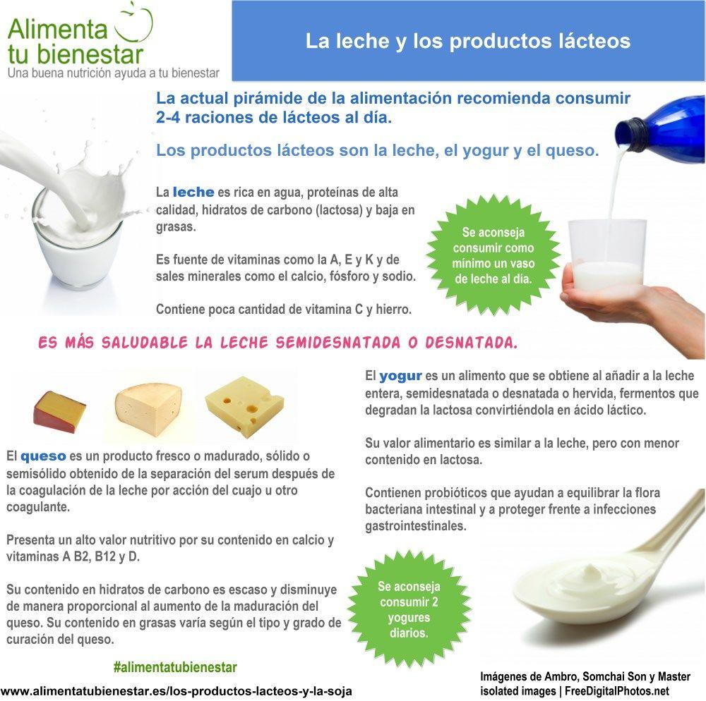 Propiedades saludables de productos lácteos