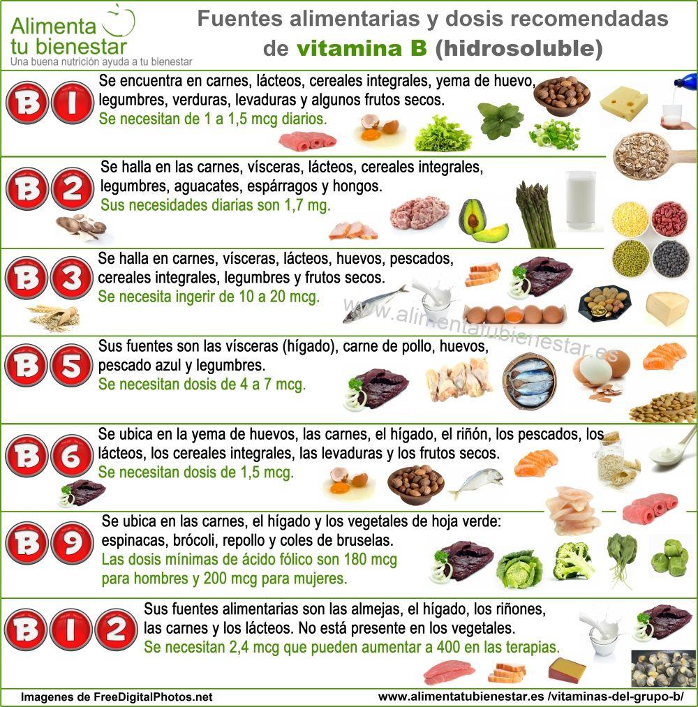 Las vitaminas del grupo b beneficios y fuentes alimentarias - Alimentos vitaminas b ...