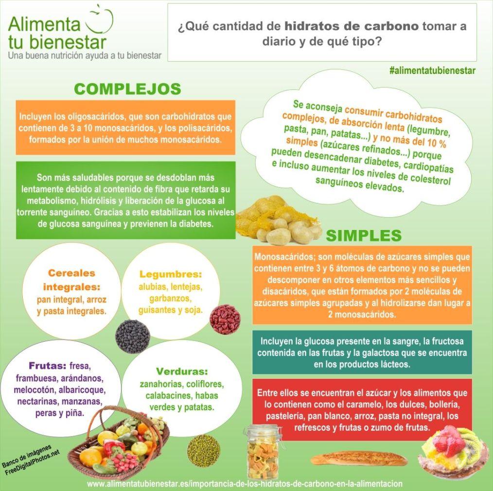 Importancia de los hidratos de carbono en la alimentacion - infografia -pq2