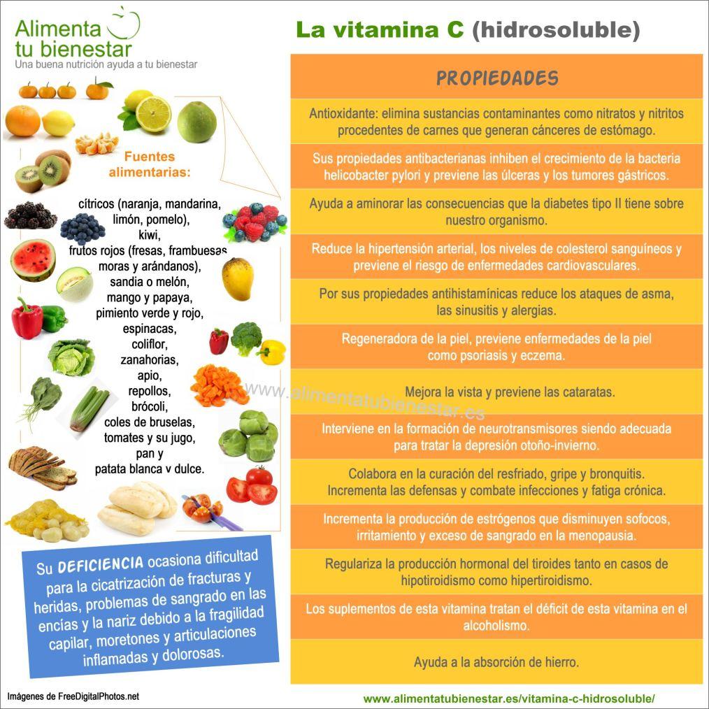 Vitamina C: propiedades y fuentes alimentarias