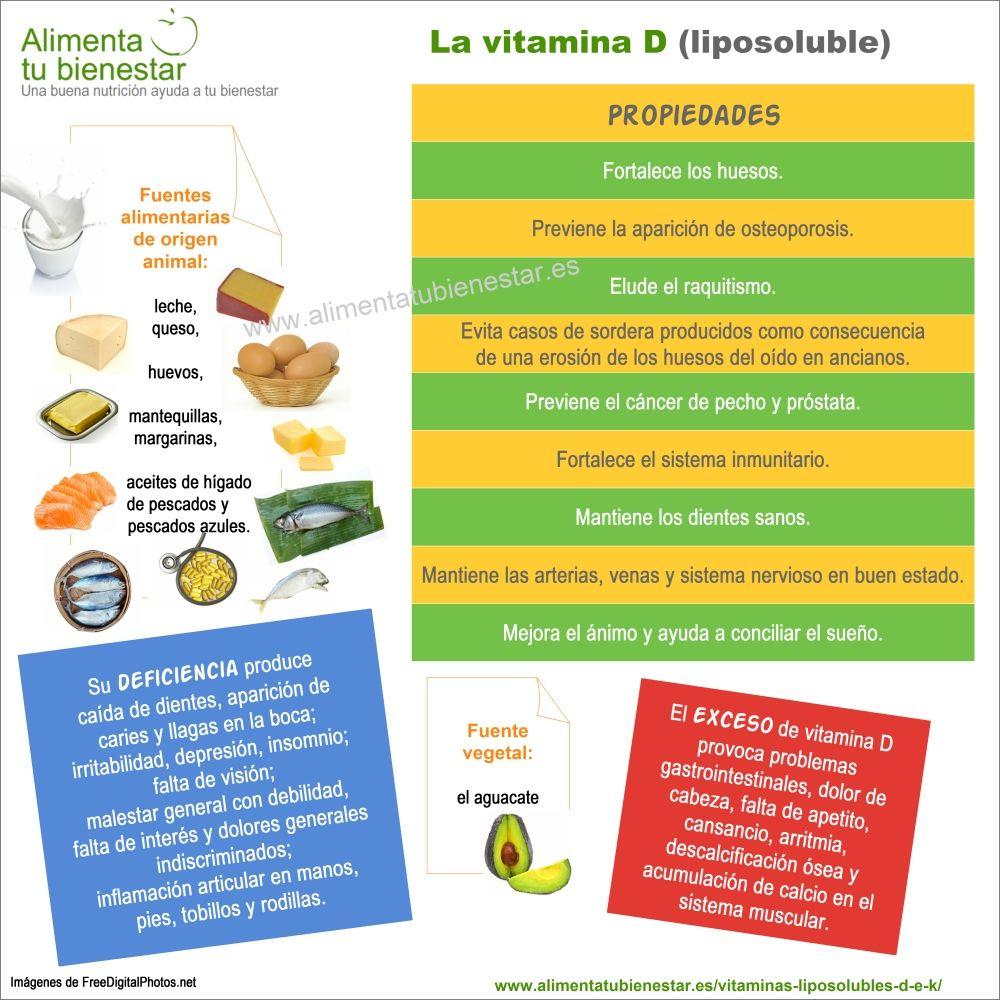 Vitaminas liposolubles | Infografia vitamina D