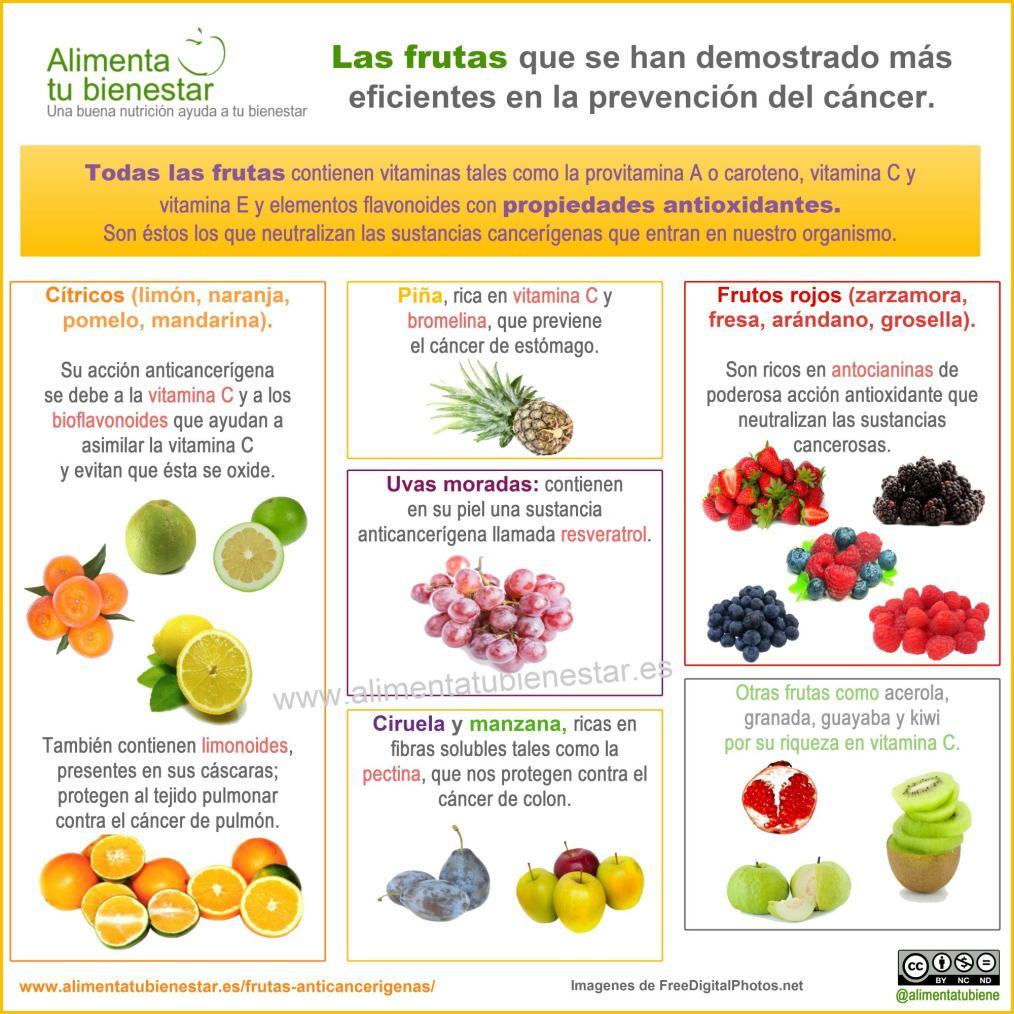 Frutas anticancer genas uva negra manzana y granada - Que alimentos son antioxidantes naturales ...