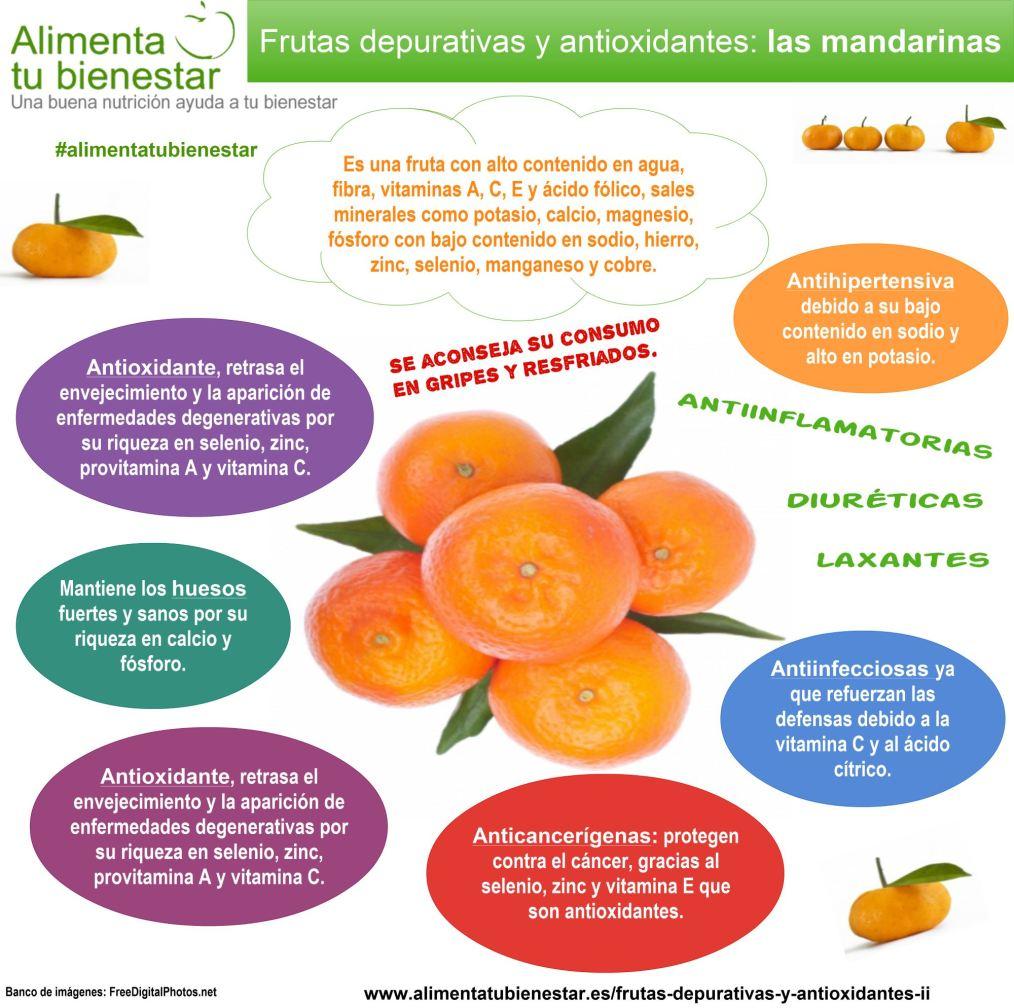 Infografía Frutas depurativas y antioxidantes: la mandarina