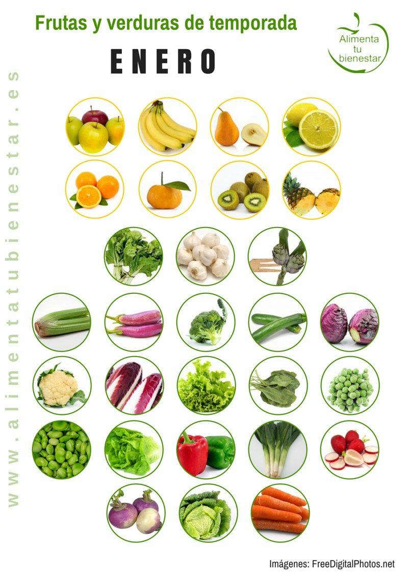Calendario de frutas y verduras de temporada para todo el for Semillas de frutas y verduras