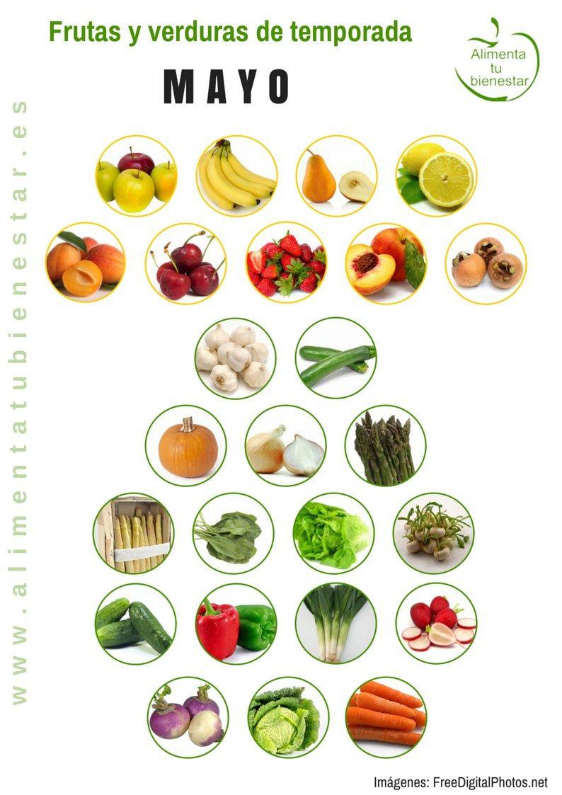 Frutas y verduras de temporada para mayo