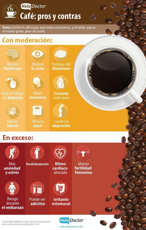 Pros y contras del consumo de café