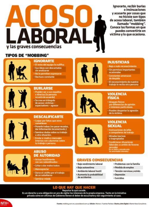 Acoso laboral: tipos de mobbing y consecuencias