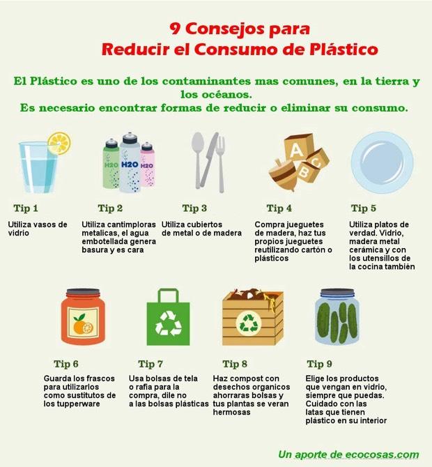 Infografía 9 consejos para reducir el consumo de plástico
