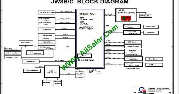 Dell Vostro 5470 Dajw8cmb8e1 Rev E Schematic Alisaler Com
