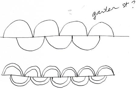 lines garter st blog