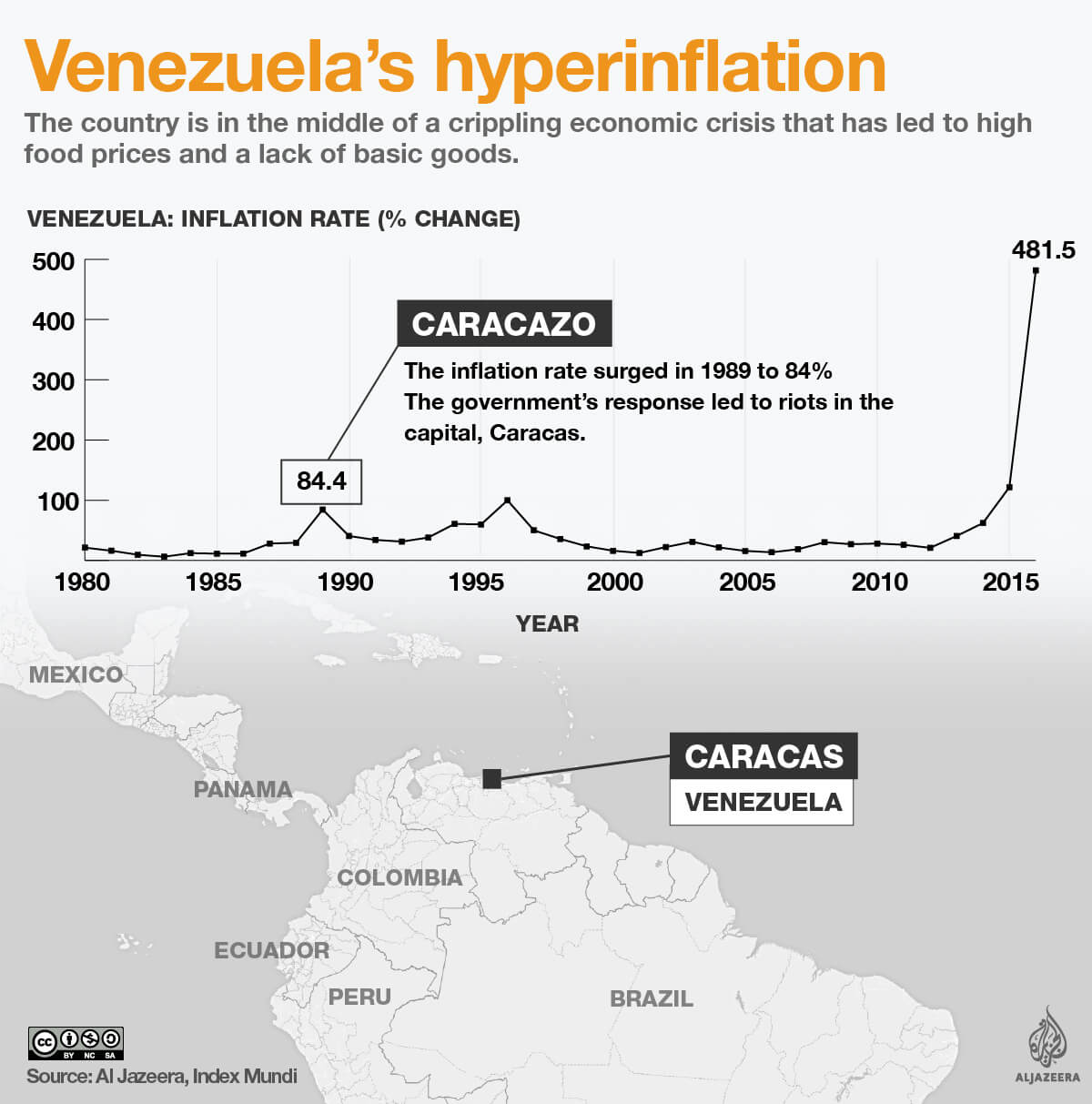 Venezuela S Worst Economic Crisis What Went Wrong