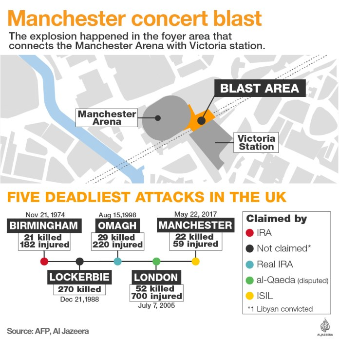 manchester arena attack map location infographic