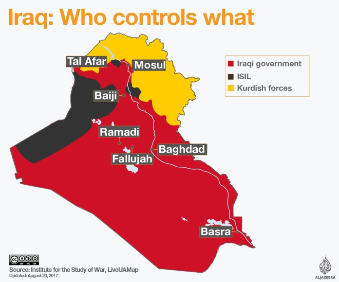 Iraq who controls what infographic
