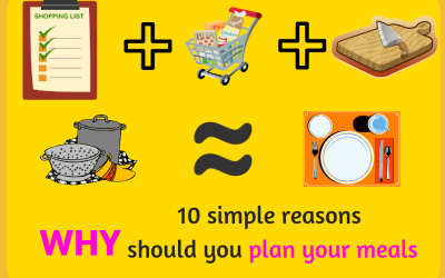 Why should you plan your meals?