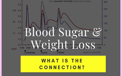 Blood Sugar and Weight Loss- Part 1: whats the connection?