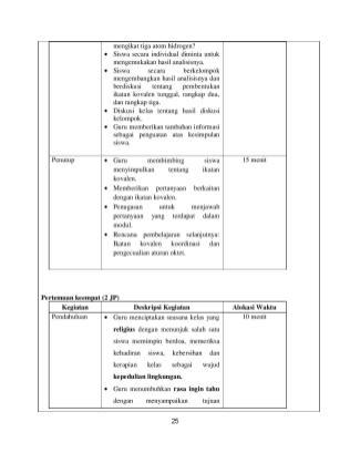 INOVASI ALKAUSAR 02 BU KHODIJAH-page-025